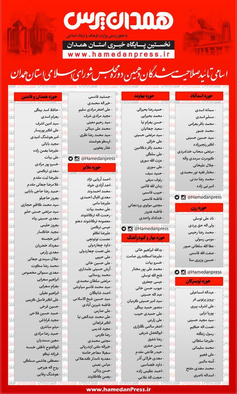 داوطلبان انتخابات همدان